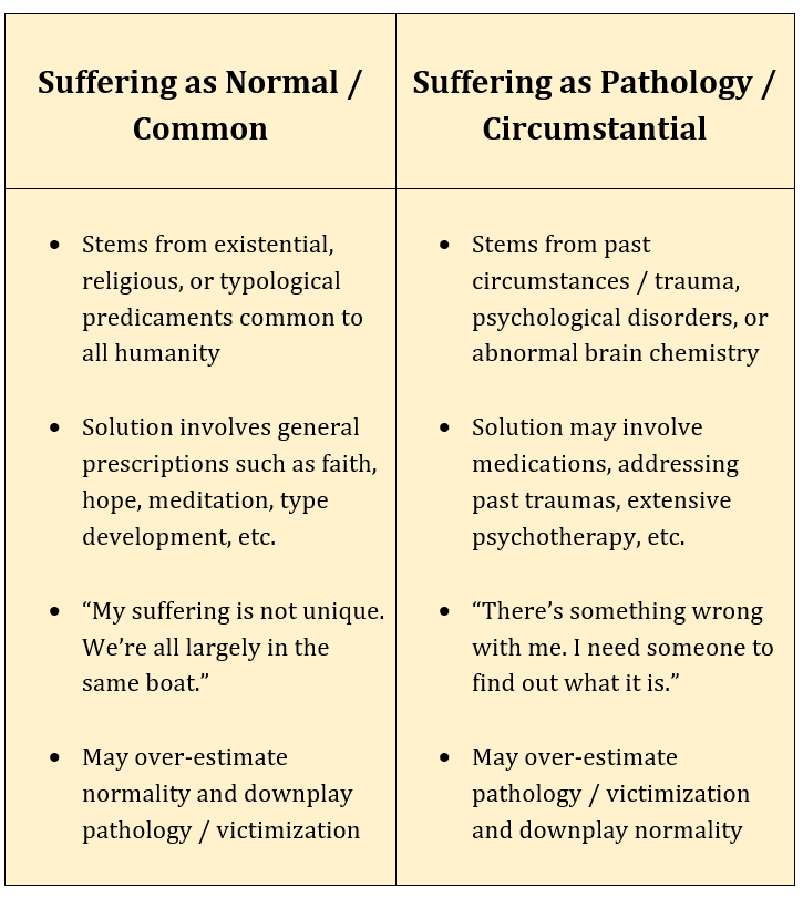2 views of suffering